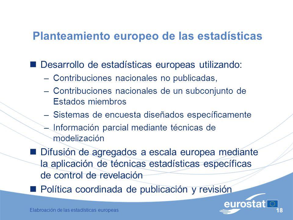 Planteamiento europeo de las estadísticas