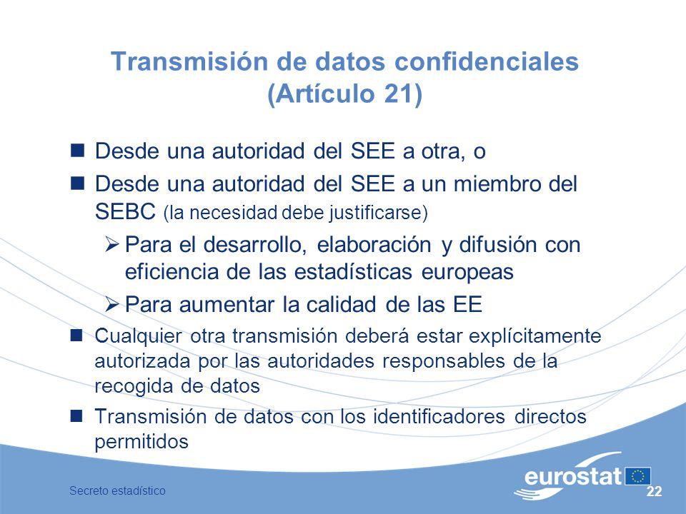 Transmisión de datos confidenciales (Artículo 21)