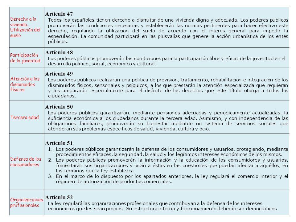 Artículo 47 Artículo 48 Artículo 49 Artículo 50 Artículo 51