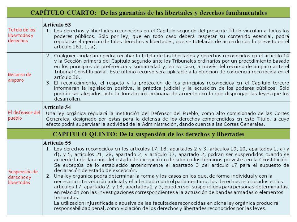 CAPÍTULO QUINTO: De la suspensión de los derechos y libertades