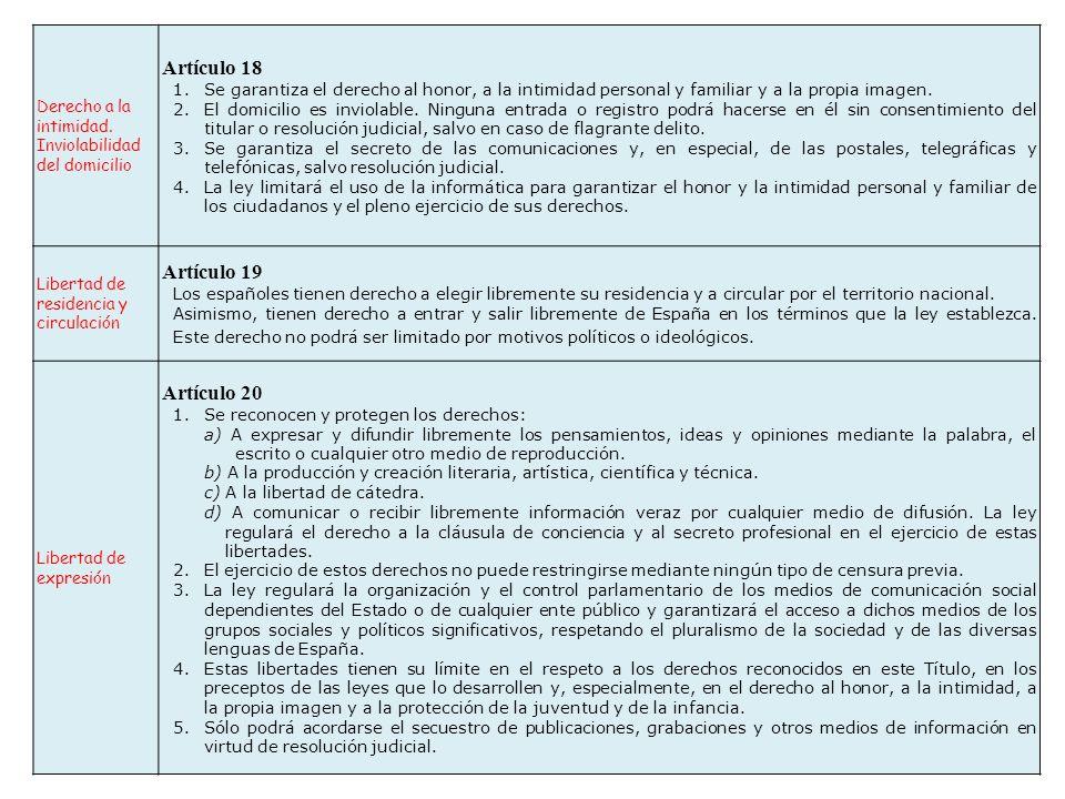 Artículo 18 Artículo 20 Artículo 19