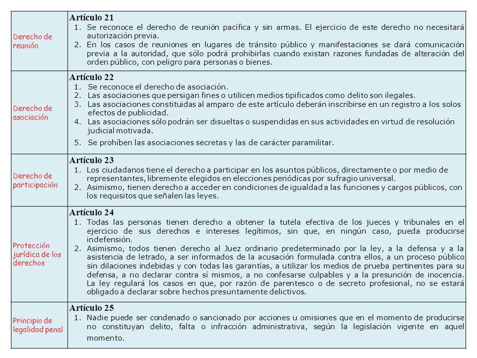 Artículo 21 Artículo 22 Artículo 23 Artículo 24 Artículo 25