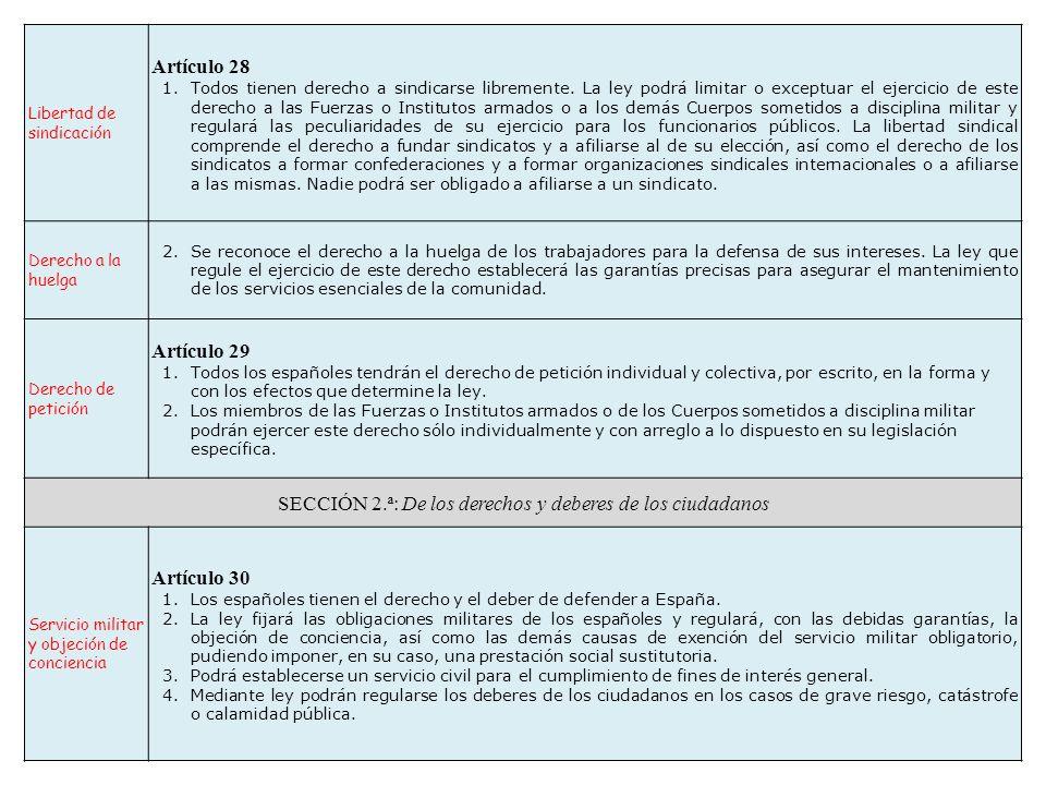 SECCIÓN 2.ª: De los derechos y deberes de los ciudadanos