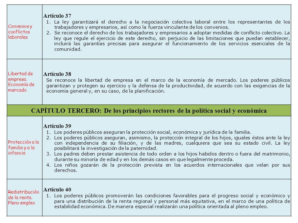 Convenios y conflictos laborales