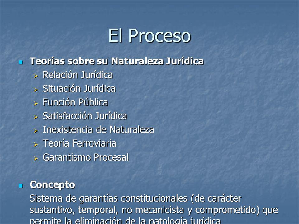 El Proceso Teorías sobre su Naturaleza Jurídica Relación Jurídica