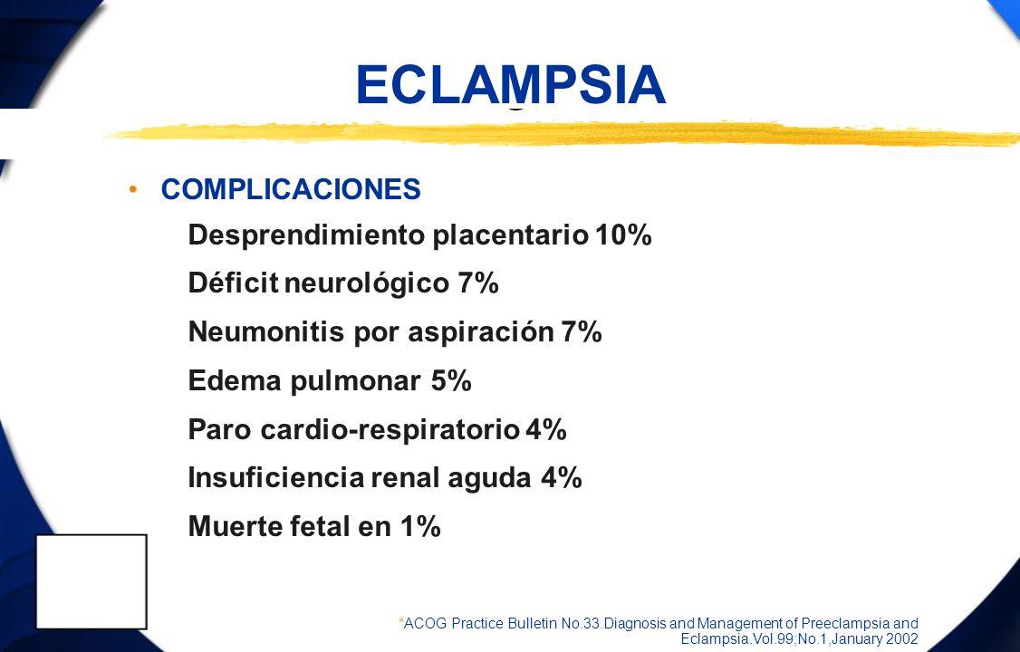 ECLAMPSIA COMPLICACIONES Desprendimiento placentario 10%