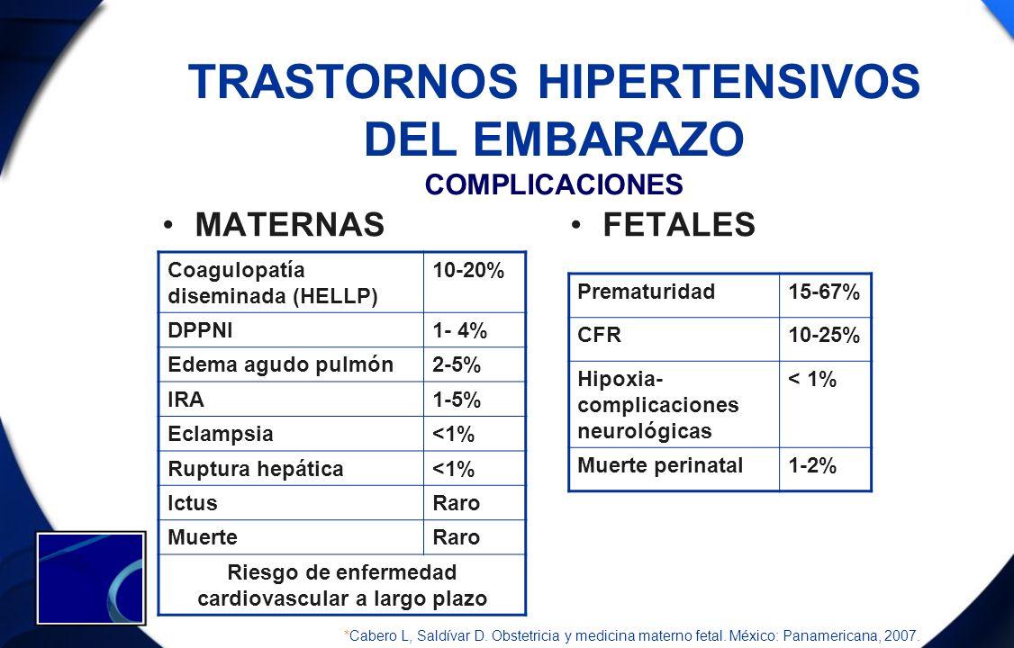 TRASTORNOS HIPERTENSIVOS DEL EMBARAZO COMPLICACIONES