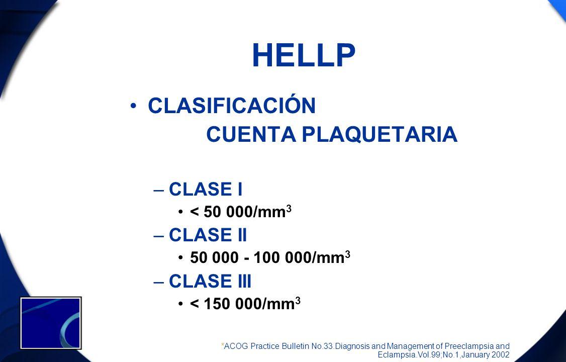 HELLP CLASIFICACIÓN CUENTA PLAQUETARIA CLASE I CLASE II CLASE III