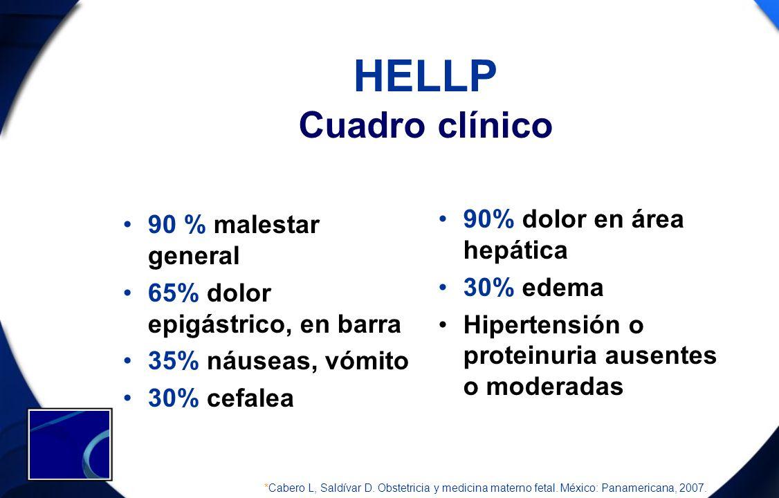 HELLP Cuadro clínico 90% dolor en área hepática 90 % malestar general
