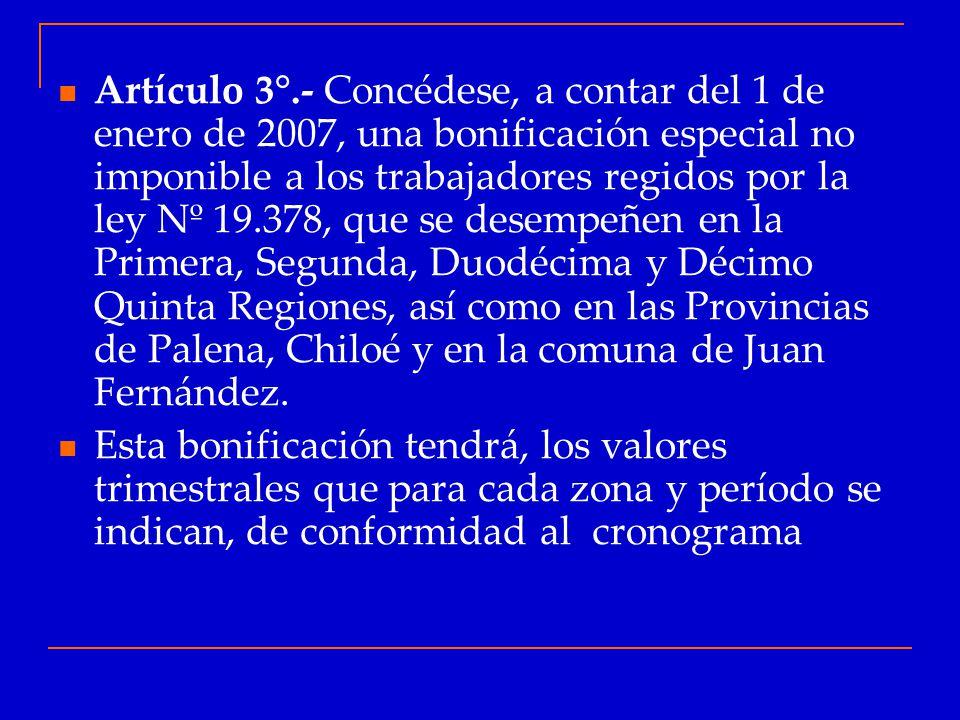 Artículo 3°.- Concédese, a contar del 1 de enero de 2007, una bonificación especial no imponible a los trabajadores regidos por la ley Nº 19.378, que se desempeñen en la Primera, Segunda, Duodécima y Décimo Quinta Regiones, así como en las Provincias de Palena, Chiloé y en la comuna de Juan Fernández.