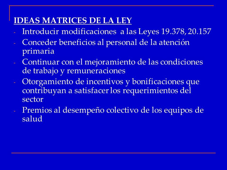 IDEAS MATRICES DE LA LEY