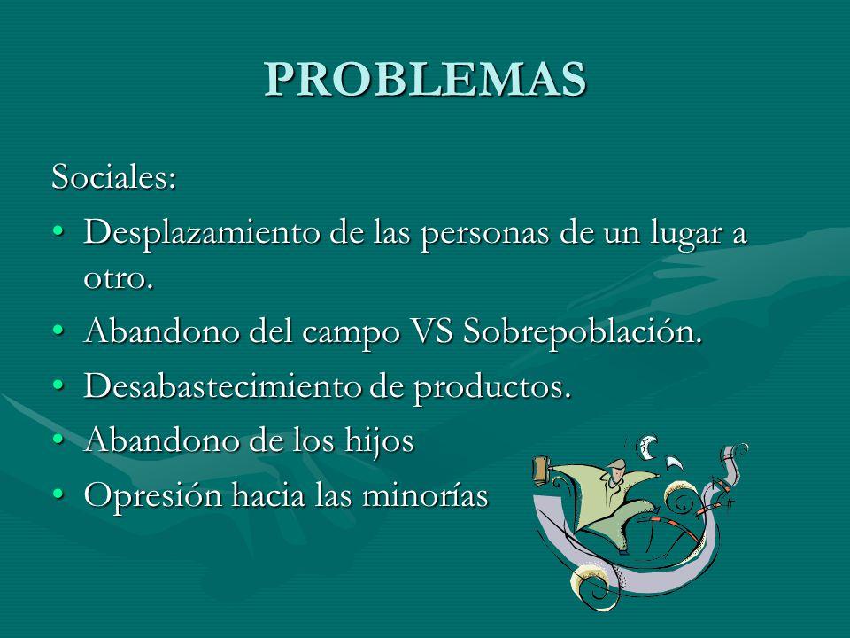 PROBLEMAS Sociales: Desplazamiento de las personas de un lugar a otro.