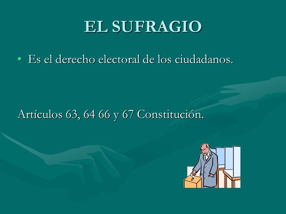 EL SUFRAGIO Es el derecho electoral de los ciudadanos.