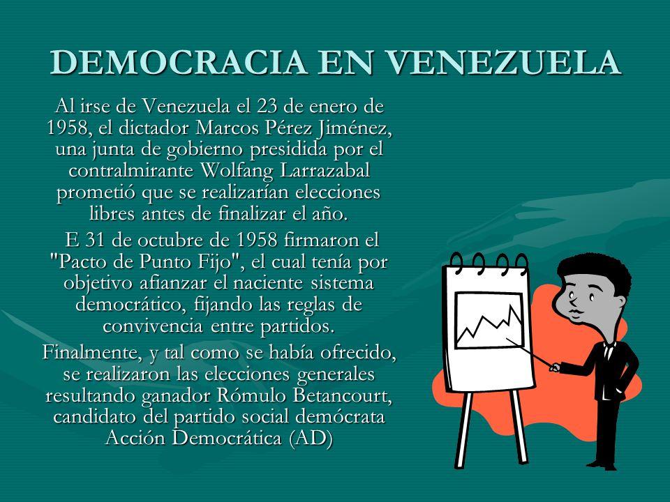 DEMOCRACIA EN VENEZUELA