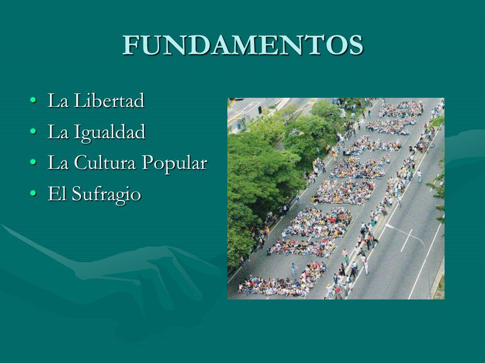 FUNDAMENTOS La Libertad La Igualdad La Cultura Popular El Sufragio