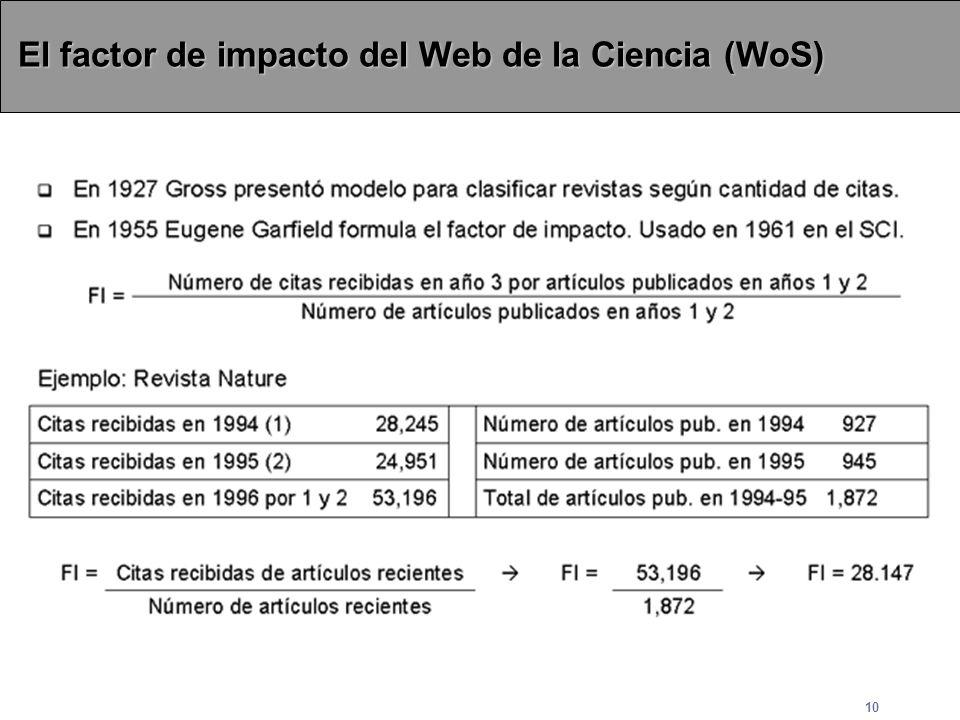 El factor de impacto del Web de la Ciencia (WoS)