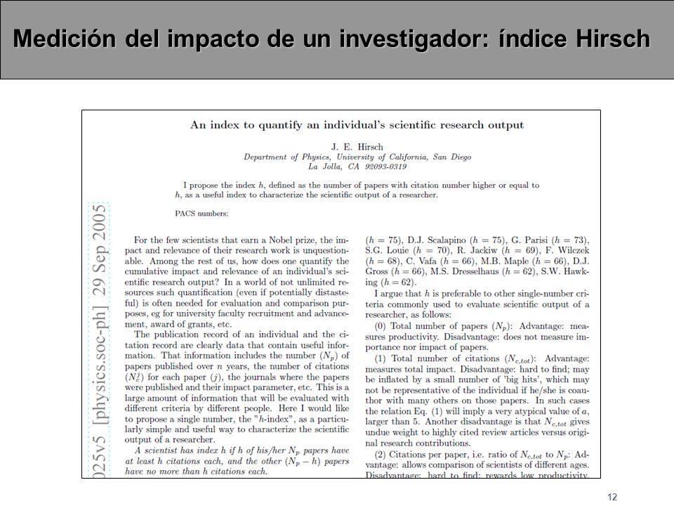 Medición del impacto de un investigador: índice Hirsch