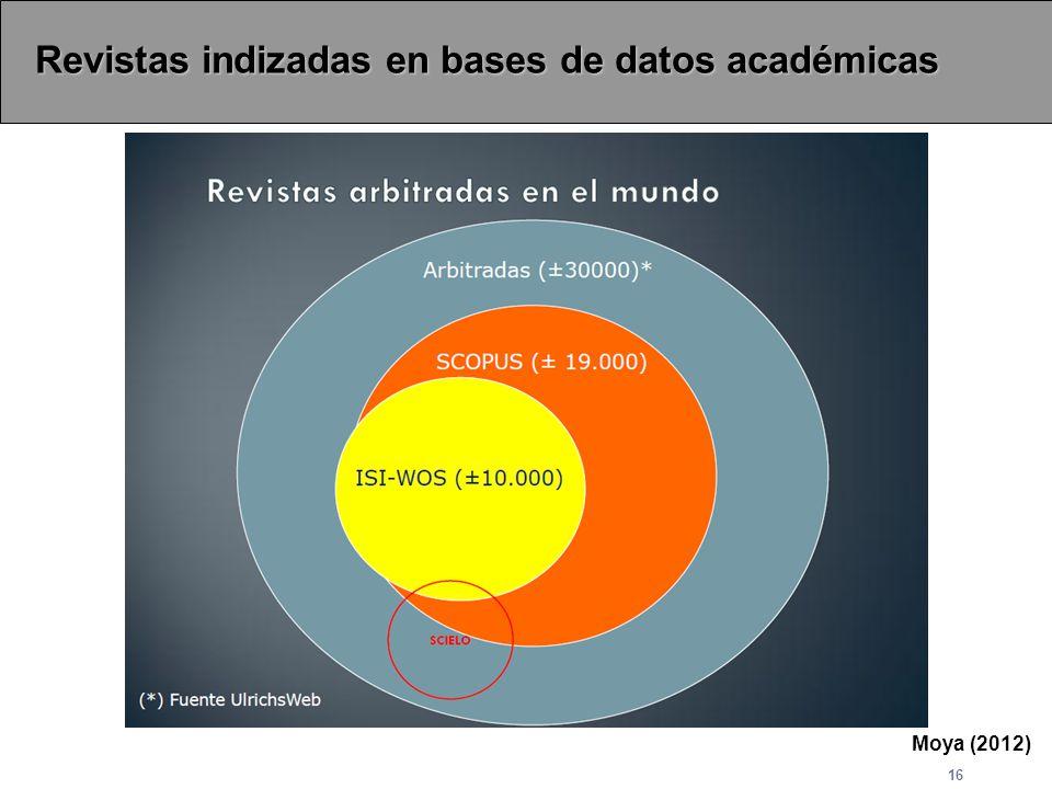 Revistas indizadas en bases de datos académicas
