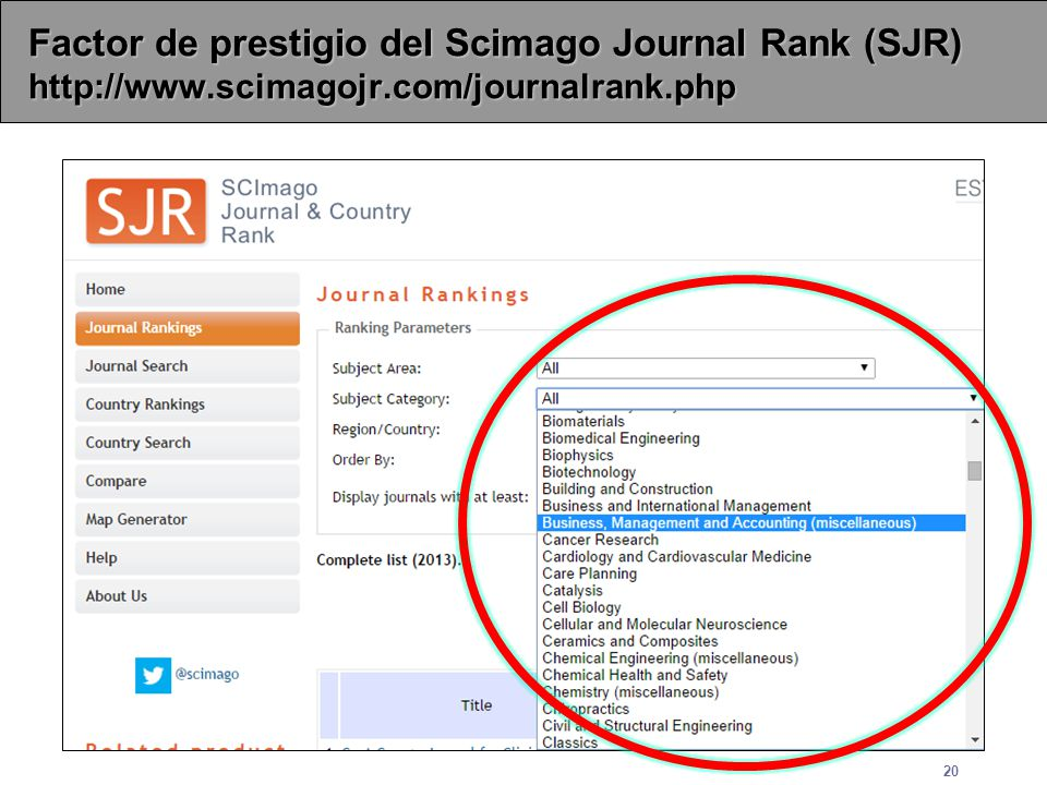 Factor de prestigio del Scimago Journal Rank (SJR) http://www
