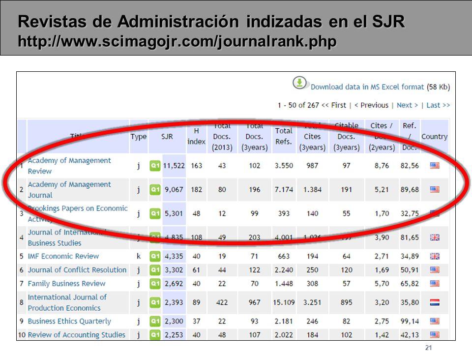 Revistas de Administración indizadas en el SJR http://www. scimagojr