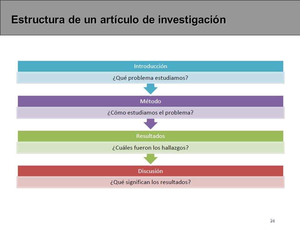 Estructura de un artículo de investigación