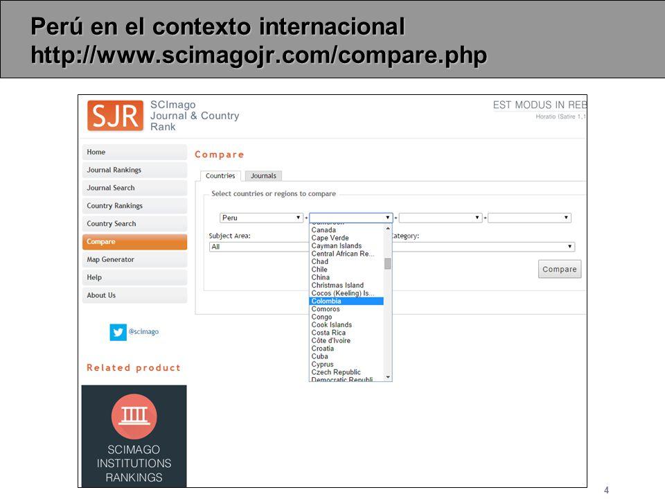 Perú en el contexto internacional http://www.scimagojr.com/compare.php