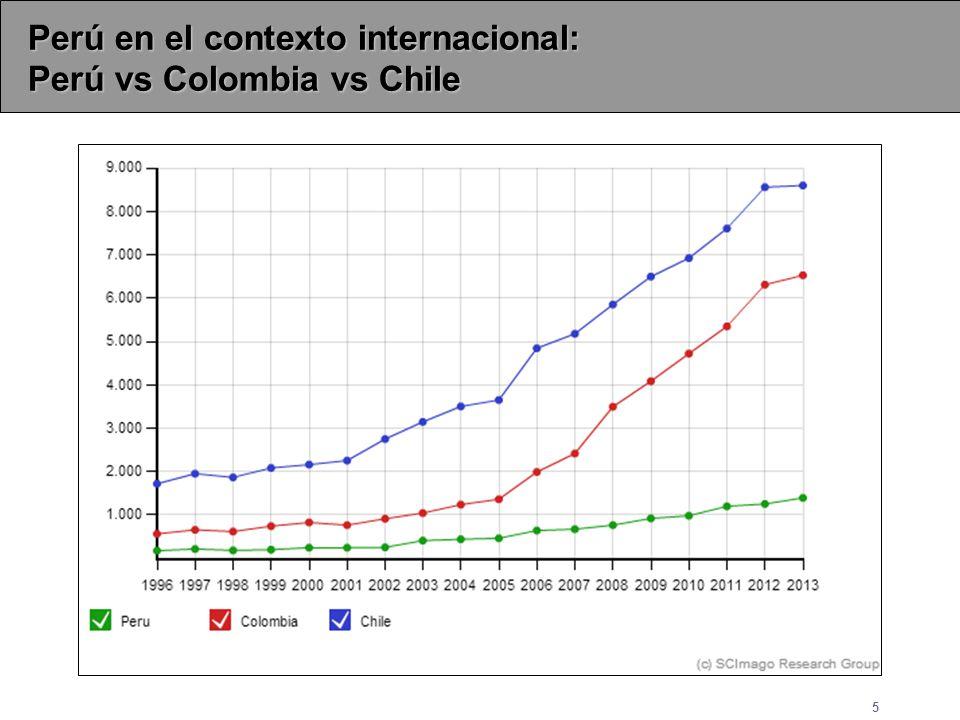 Perú en el contexto internacional: Perú vs Colombia vs Chile