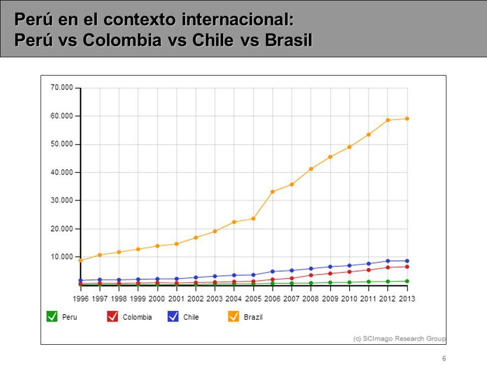 Perú en el contexto internacional: Perú vs Colombia vs Chile vs Brasil