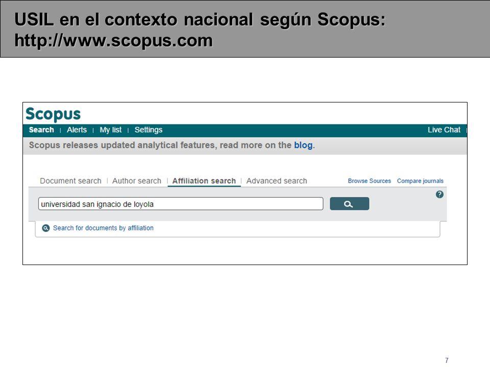 USIL en el contexto nacional según Scopus: http://www.scopus.com