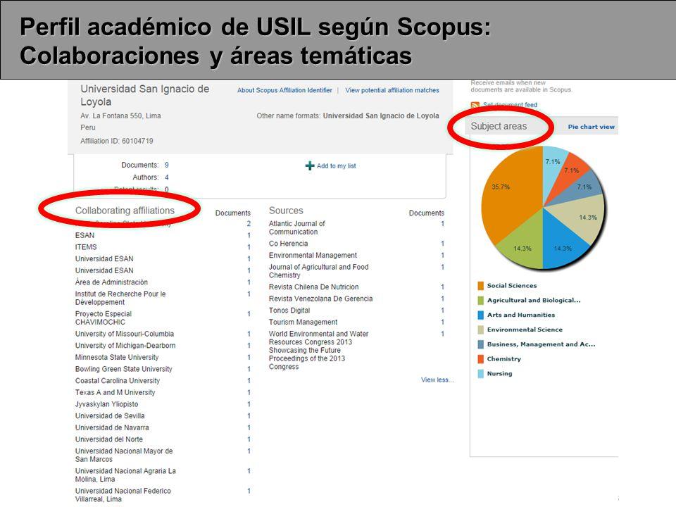 Perfil académico de USIL según Scopus: Colaboraciones y áreas temáticas