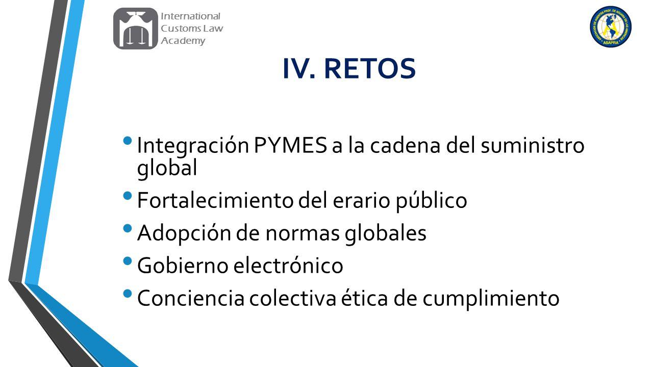 IV. RETOS Integración PYMES a la cadena del suministro global