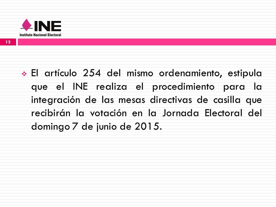 El artículo 254 del mismo ordenamiento, estipula que el INE realiza el procedimiento para la integración de las mesas directivas de casilla que recibirán la votación en la Jornada Electoral del domingo 7 de junio de 2015.