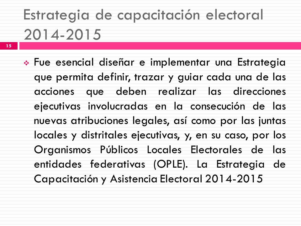 Estrategia de capacitación electoral 2014-2015