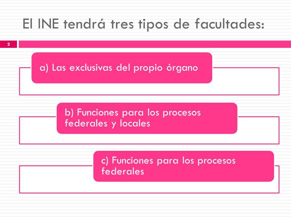 El INE tendrá tres tipos de facultades: