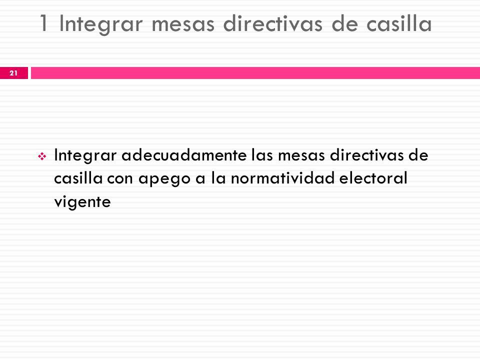 1 Integrar mesas directivas de casilla