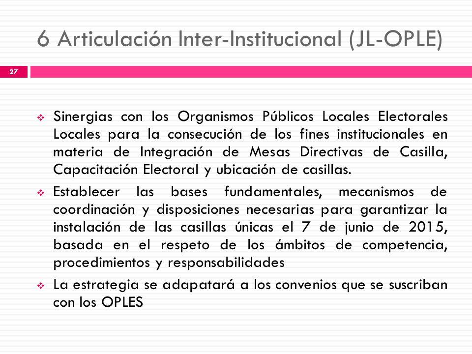 6 Articulación Inter-Institucional (JL-OPLE)