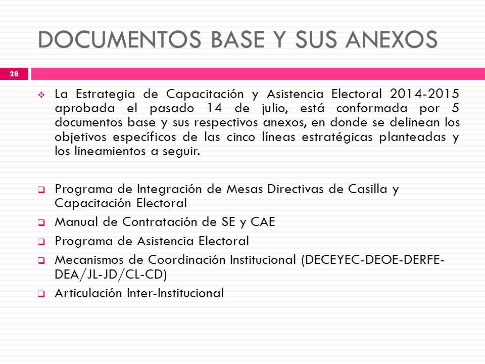 DOCUMENTOS BASE Y SUS ANEXOS