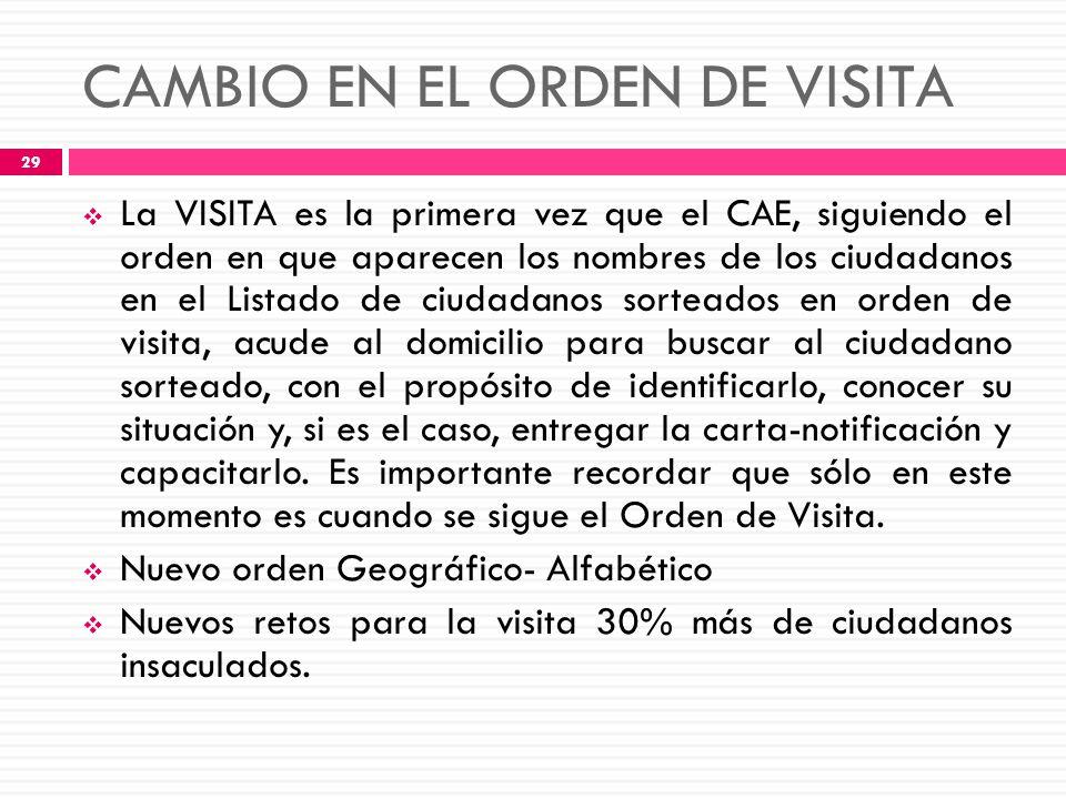 CAMBIO EN EL ORDEN DE VISITA