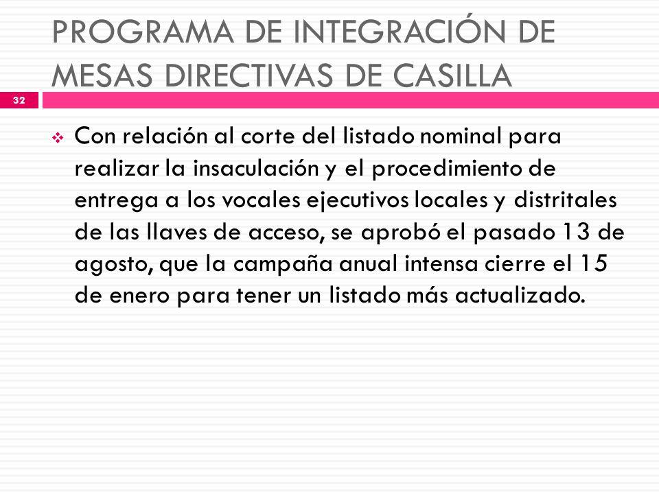 PROGRAMA DE INTEGRACIÓN DE MESAS DIRECTIVAS DE CASILLA