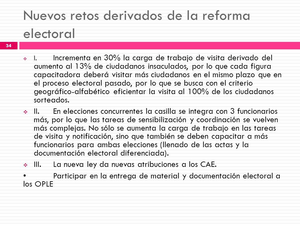 Nuevos retos derivados de la reforma electoral