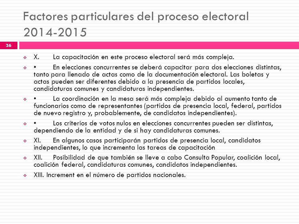 Factores particulares del proceso electoral 2014-2015