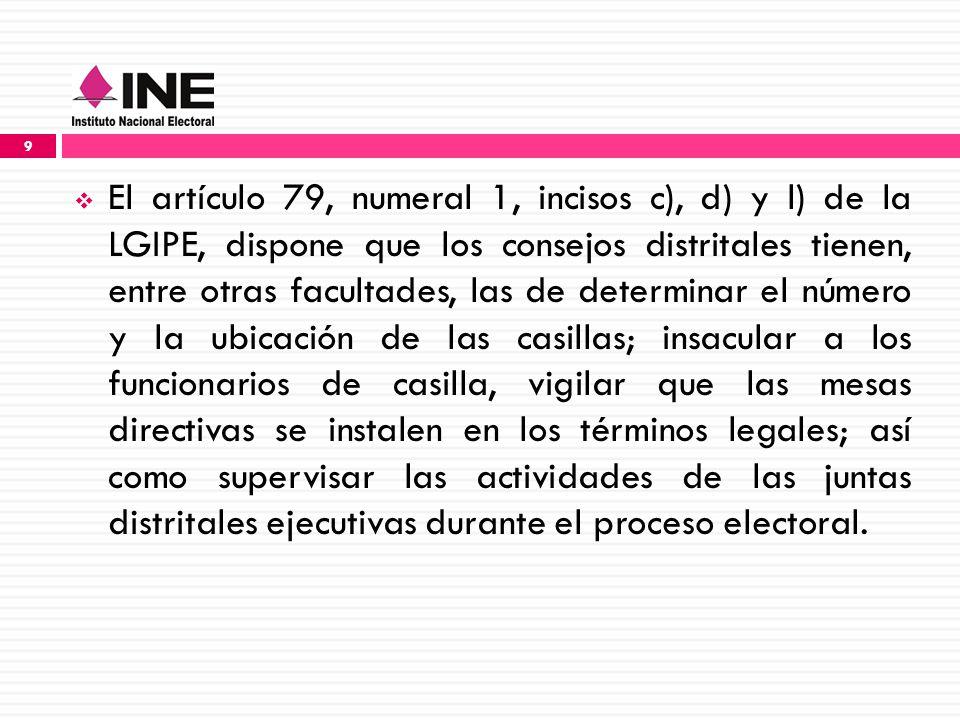 El artículo 79, numeral 1, incisos c), d) y l) de la LGIPE, dispone que los consejos distritales tienen, entre otras facultades, las de determinar el número y la ubicación de las casillas; insacular a los funcionarios de casilla, vigilar que las mesas directivas se instalen en los términos legales; así como supervisar las actividades de las juntas distritales ejecutivas durante el proceso electoral.
