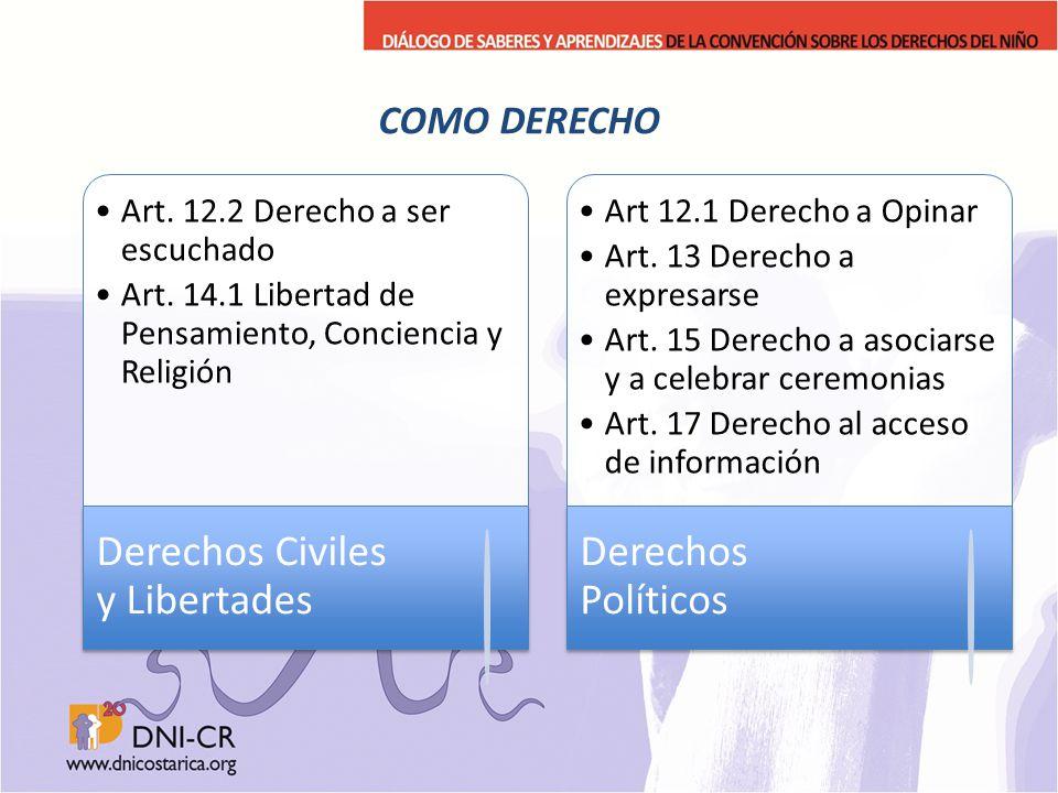 COMO DERECHO Derechos Civiles y Libertades