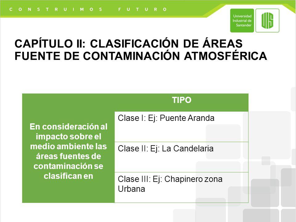 CAPÍTULO II: CLASIFICACIÓN DE ÁREAS FUENTE DE CONTAMINACIÓN ATMOSFÉRICA