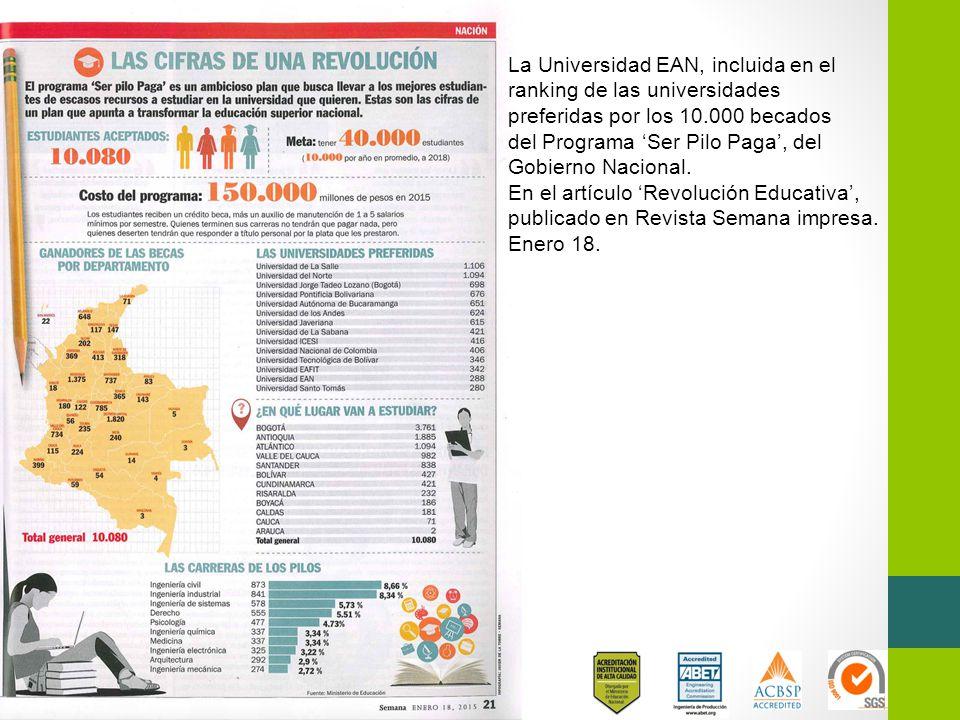 La Universidad EAN, incluida en el