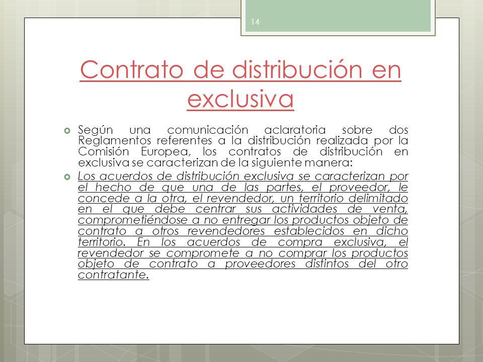Contrato de distribución en exclusiva