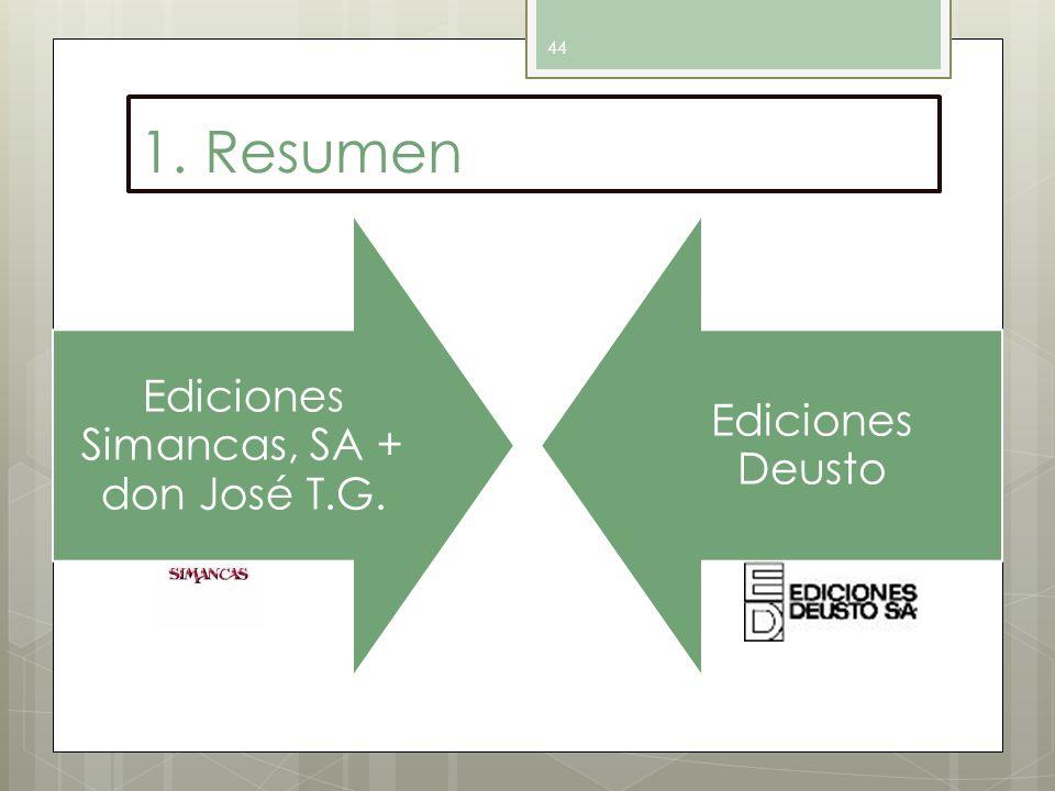 Ediciones Simancas, SA + don José T.G.