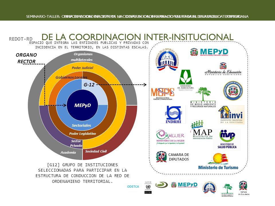 DE LA COORDINACION INTER-INSITUCIONAL