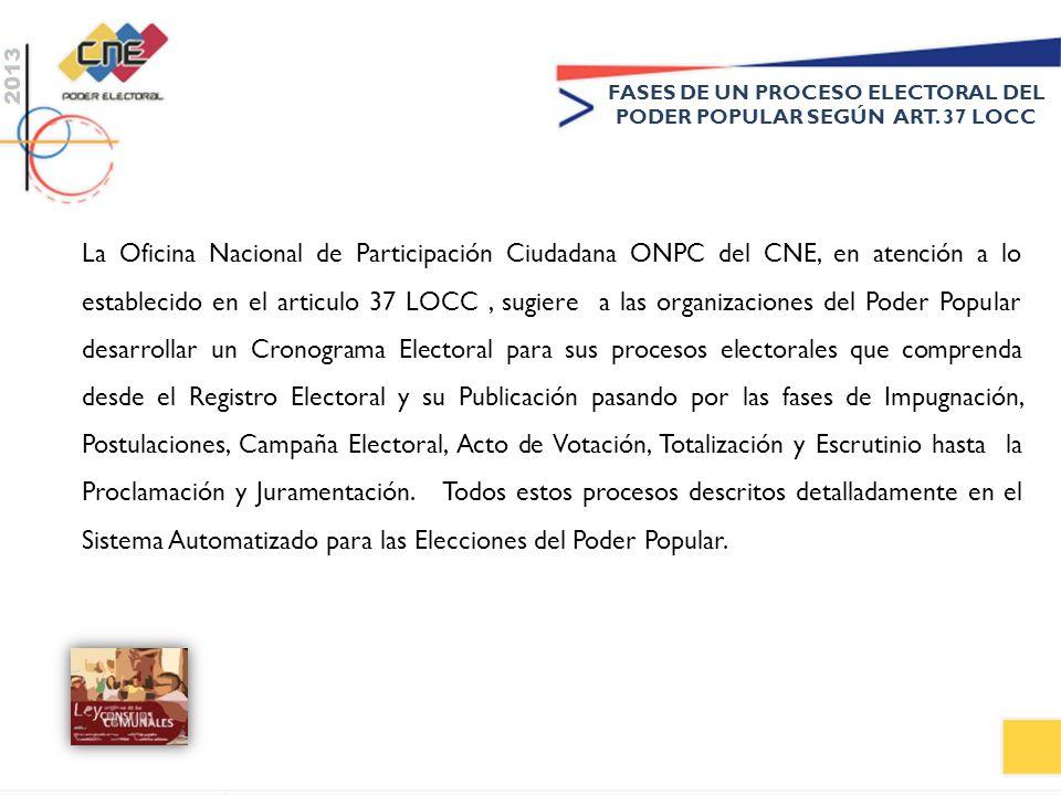 FASES DE UN PROCESO ELECTORAL DEL PODER POPULAR SEGÚN ART. 37 LOCC