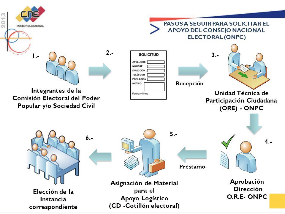 Comisión Electoral del Poder Popular y/o Sociedad Civil